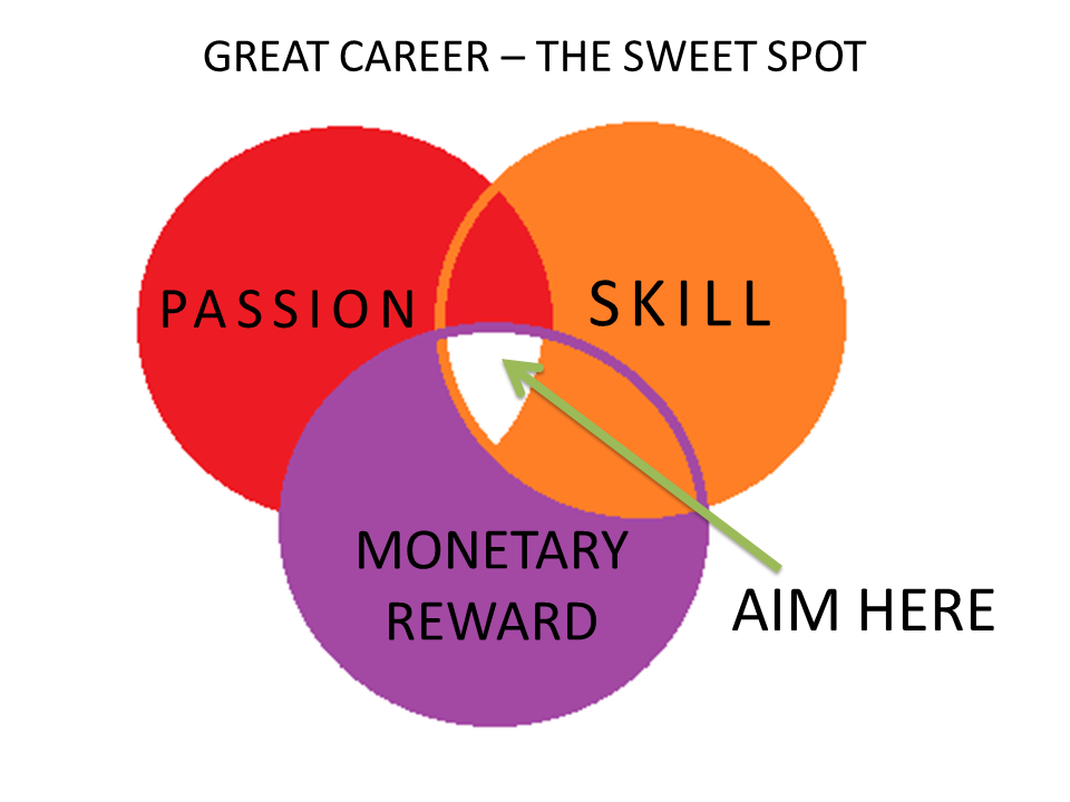 GREAT CAREER ppt